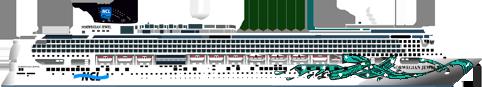 ofertas de cruceros, Tipos de BARCOS DE CRUCERO Norwegian Jade - BARCOS DE CRUCERO. Analizando la base de nuestra pasión