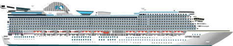 flota Princess Cruises, Valoracion Caribbean Princess