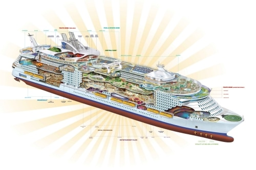 Definitivamente STX France construirá el nuevo Oasis of the Seas - CruceroAdicto.com